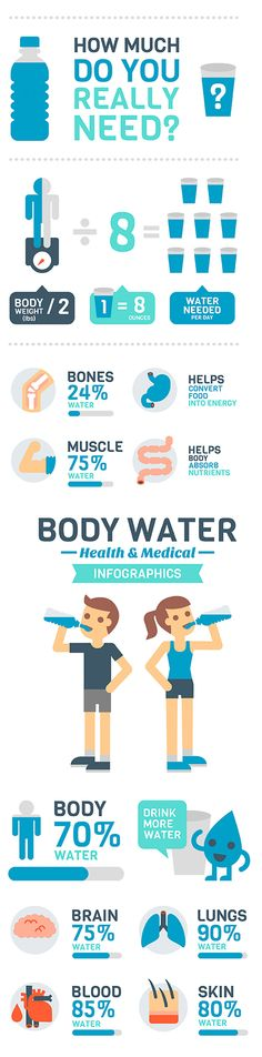 Eight glasses of water every day? Water keeps your body running,It could help you lose weight, adult who drink a bottle of water before each meal for 12 weeks lose more weight ,It may prevent kidney disease and It'll put you in a better mood.