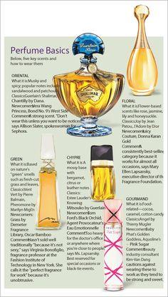 Essential Oil Aphrodisiac, Essential Oil Perfume, Perfume Scents, Perfume Oils, Perfume Bottles, Diy Perfume Recipes, Homemade Perfume, How To Apply Perfume, Perfume Making