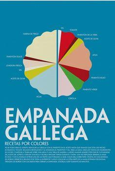 Esta os va a encantar: Cómo elaborar #empanada gallega en forma de infografía. LOL!
