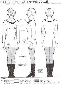 He aquí los patrones de los uniformes de Star trek...   La Tienda de Chuches