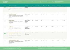 Blog-Marketing: Blogger finden und Kampagnen aussteuern auf nur einer Plattform | OnlineMarketing.de