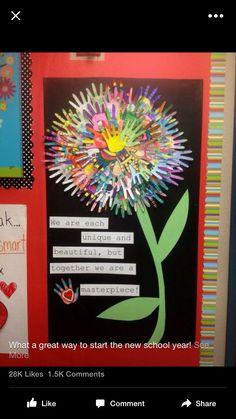 Thompson's Treasures : Back to School Bash! Thompson's Treasures : Back to School Bash! Classe D'art, Ecole Art, Beginning Of The School Year, New School Year, Art Plastique, School Projects, Class Projects, Group Art Projects, Spring Art Projects