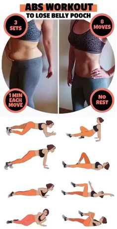 Lower Belly Workout, Full Body Gym Workout, Gym Workout Videos, Gym Workout For Beginners, Fitness Workouts, Easy Workouts, Pooch Workout, Workout Girls, Fitness Goals