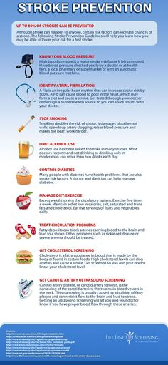 Top 12 Healthy Cooking Oils Infographic | Health Blog