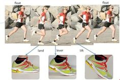 Your main perfect information for improved jogging to be a little more efficient at the time of marathon. Training Plan, Marathon Training, Proper Running Form, Energy Level, How To Run Faster, Jogging, Improve Yourself, Health, Walking