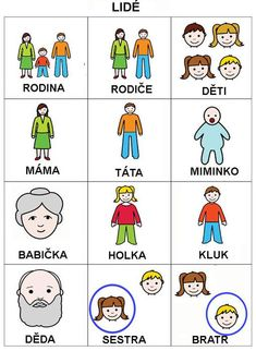 Family Theme, My Family, Stipa, Preschool Learning Activities, Russian Language, Grandparents Day, Kids And Parenting, Montessori, Album