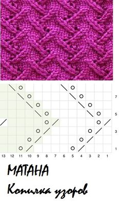 How to knit a newborn cardigan for beginners free pattern - hairstyles models 201 . How to knit a newborn cardigan for beginners free pattern - frisuren modelle Grossa VEST Gomitolo Denim - GOMITOLO No. Beginner Quilt Patterns, Lace Knitting Patterns, Knitting Charts, Knitting Stitches, Stitch Patterns, Sewing Patterns, Knitting Ideas, Crochet Coaster Pattern, Crochet Cardigan Pattern