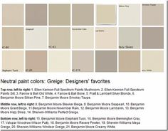 These colors (above) all have a gray base and they all look nice together. Grant Beige is a very popular greige, and Revere Pewter is one of their most popular grays. I personally love those two and Hazy Skies from Benjamin Moore.