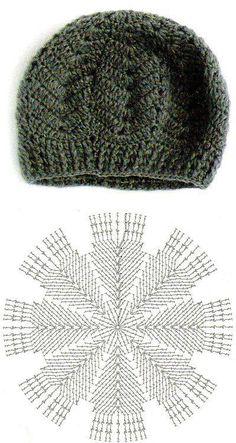 4 diferentes puntos a crochet para gorros originales – 4 verschiedene Häkelstiche für Originalmützen – Knitting PatternsKnitting HumorCrochet PatternsCrochet Bag Bonnet Crochet, Crochet Beret, Crochet Cap, Crochet Fabric, Crochet Diagram, Crochet Motif, Crochet Designs, Crochet Crafts, Crochet Projects