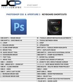 Keyboard Shortcuts pdf for Photoshop CS5 and Aperture 3,
