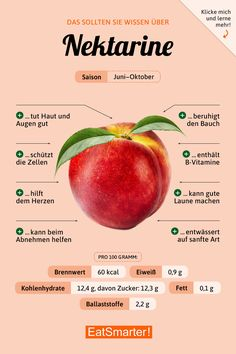 nectarine-Nektarine You Should Know About Nectarines Tomato Nutrition, Nutrition Plans, Diet And Nutrition, Menu Dieta, Dieta Detox, Food Facts, Eat Smarter, Protein Shakes, Women Health