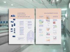 Medical Poster: Cardiothoracic Anaesthesiology Unit on Behance