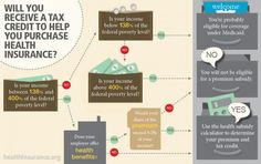 A quick and easy way to determine if you'll be eligible for a federal tax credit to help you save money when you #getenrolled in #health #insurance.