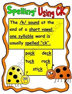 Spelling:  Using CK from Essential Reading Skills on TeachersNotebook.com -  (1 page)  - Use this chart to reinforce the spelling rule of when to use CK for a final K sound in a one syllable word.