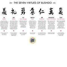 The seven virtues of Bushido #japan #japanese