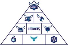 Like the idea of a logo pyramid to show secondary & tertiary logos etc... New Name, Logo, and Identity for the Charlotte Hornets