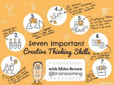 examples of important creative thinking skills the team was exhibiting. These seven creative thinking skills demonstrated during the call are ones which benefit Creative Thinking Skills, Creative Skills, Innovation Strategy, Marketing Communications, Letter T, Business Design, How Are You Feeling, Things To Come, Learning