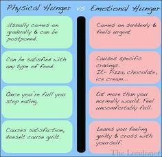 Physical vs. Emotional nothing-tastes-as-good-as-skinny-feels #Fitness #Diet