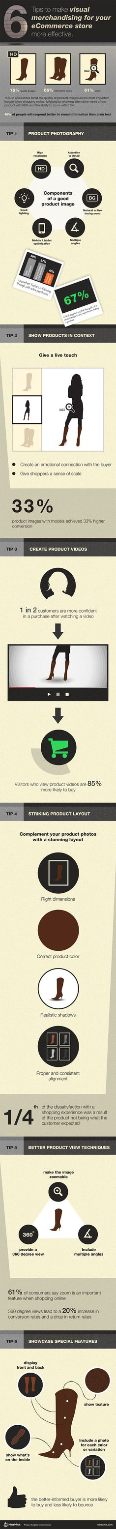 6 Amazing Tips to Create eCommerce Product Images that Wow Your Customers