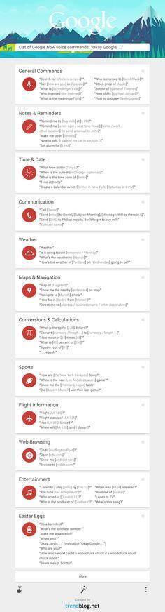 Google continue de développer son assistant personnel Google Now sur Android et iOS. Voici une infographie des commandes vocales pour Google Now.