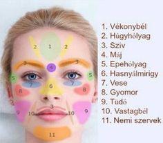 Ez nem semmi lehet: Ha ezeket a pontokat masszírozzuk az arcunkon, akk. Gout Remedies, Herbal Remedies, Natural Remedies, Ayurveda, Smoothie Fruit, Lose Thigh Fat, Face Mapping, Kim Jisoo, Massage Therapy