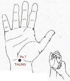 Shiatsu Massage – A Worldwide Popular Acupressure Treatment Acupressure Points, Mudras, Qi Gong, Chakra Meditation, Traditional Chinese Medicine, Alternative Health, Tai Chi, Massage Therapy, 30 Day Challenge