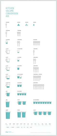 Top #kitchen #conversion #infographic - http://www.finedininglovers.com/blog/food-drinks/food-infographic-kitchen-conversions/ #Expo2015