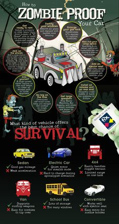 In the event of a zombie apocalypse, a zombie-proof car will greatly increase your chances of survival. Zombie Survival Guide, Survival Life Hacks, Survival Prepping, Emergency Preparedness, Survival Skills, Survival Stuff, Survival Quotes, Zombie Apocalypse Survival Weapons, Zombie Apocalypse House