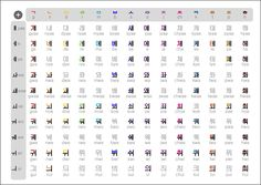 korean alphabet | Learning Korean | Pinterest | Korean alphabet ...