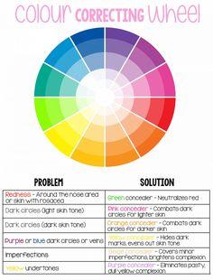 Essence All I Need Concealer Palette