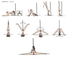the comic striptease - Headstand into Splits