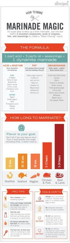 How should you marinate your meat, fish, and veggies?