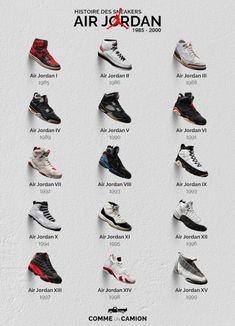 Infographie présentant les différentes générations de sneakers Air Jordan des années 80 aux années 90 #sneakers #baskets #jordan #airjordan #story #saga #brandsaga #sneakerculture #streetwear #streetculture Jordan V, Michael Jordan, Chicago Bulls, Baskets Jordan, Nike, Saga, Cleats, Sneakers, Streetwear