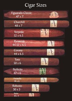 learn the basics Origins of Cigar The inhabitants of the islands of the Caribbean Sea, Mexico, and Mesoamerica have smoked cigars sinc. Cigars And Whiskey, Good Cigars, Pipes And Cigars, Cigar Art, Cigar Club, Cigar Room, Cigar Smoking, Smoking Pipes, Smoke Shops