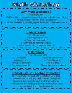 Plan for math workshops