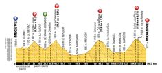Stage 20 - Megeve to Morzine, 146km - Saturday, July 23 http://www.bicycling.com/racing/tour-de-france/what-you-should-know-about-the-stages-of-the-2016-tour-de-france/slide/20