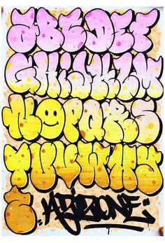 Graffiti Text, Wie Zeichnet Man Graffiti, Graffiti Doodles, Graffiti Writing, Graffiti Tattoo, Graffiti Tagging, Street Art Graffiti, Cool Graffiti Letters, Graffiti Designs