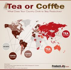 Coffee vs. tea: Does what you drink make you more productive?