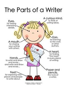 "Poster:  The Parts of a Writer {These posters include both girl and boy versions with multiple skin tones.  A ""blank"" copy of each poster is also provided so you can customize it, if desired.}"