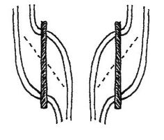 Tablet Weaving: S and Z twist clearly and simply drawn