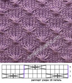 Der Neuen Stricken : Always aspired to learn how to knit, but uncertain - Tricot Pontos Knitting Stiches, Knitting Charts, Easy Knitting, Knitting For Beginners, Crochet Stitches, Knit Crochet, Cable Knitting, Stitch Patterns, Knitting Patterns