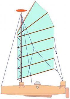 Catamaran, Bateau Diy, Sailboat Plans, Build Your Own Boat, Diy Boat, Kayaks, Boat Building, Rigs, Plywood