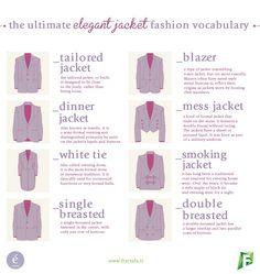 The ultimate elegant jacket fashion vocabulary – enérie Fashion Terminology, Fashion Terms, Fashion Mode, Fashion Menswear, Style Fashion, Fashion Ideas, Jacket Dresses Formal, Dress Formal, Fashion Infographic