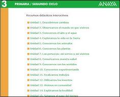 Recursos didácticos interactivos, 3º E. Primaria, C.del Medio, Editorial Anaya, proyecto Abre la puerta