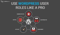 Understand WordPress User Roles and use them Like a Pro