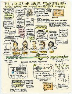 The Future Of Visual Storytelling is Interactive (Or is it?) - SXSW Interactive 2009 by  Austin Kleon