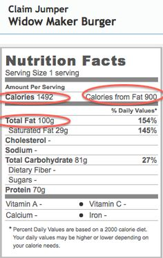 The Widow Maker at Claim Jumper  Not listed is 2792mg of sodium    http://www.claimjumper.com/menu_nutritional_information.aspx