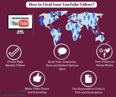 How to Viral Your YouTube Videos? 1. Create High Quality Videos 2. Make Video Direct and Intresting 3. Post Videos on Social Media 4. Use Keywords in Video's Title and Description 5. Keep Vote, Comment, Rate and Embed Options Open #socialmediamarketing #seo Social Media Marketing Companies, Digital Marketing Services, Seo Services, Promotion Strategy, Top Social Media, Made Video, You Youtube, Search Engine Optimization, Create