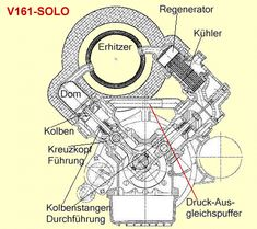 Stirling Engine, Combustion Engine, Tomorrow Will Be Better, Steam Engine, Engineering, Letters, Tools, Free, Tangier