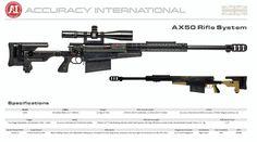 Accuracy International - AX50 Rifle System